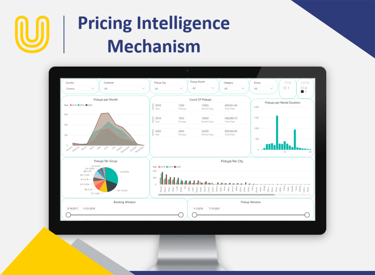 We have developed a unique data analysis software to support your revenue strategy, fleet utilization and business planning process.